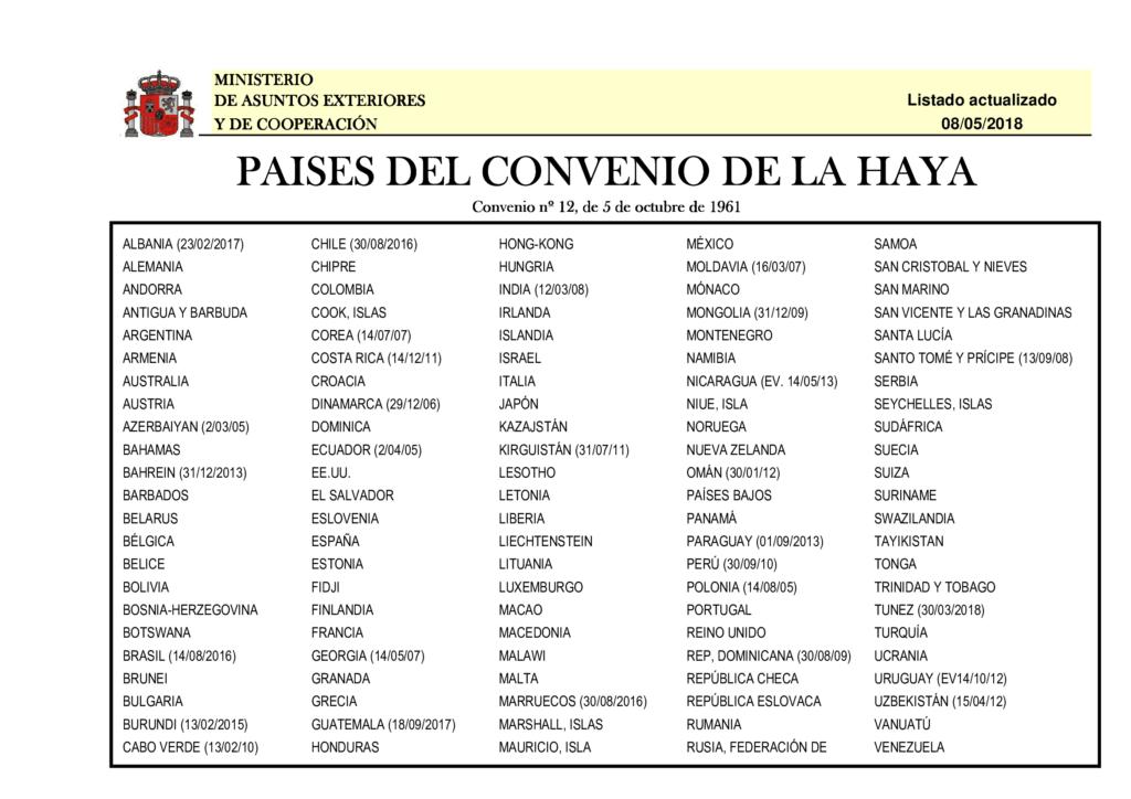 paises Convenio de la Haya