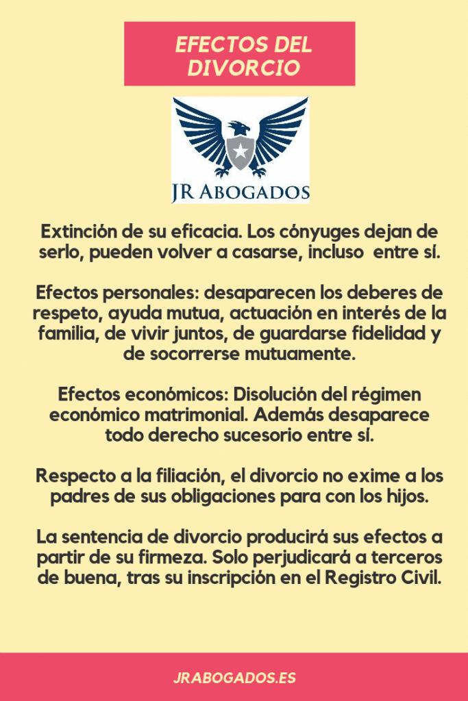 los efectos del divorcio en España